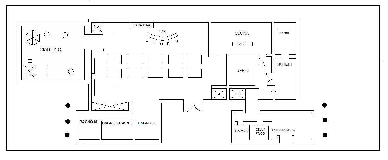 Progettare e organizzare gli spazi della sala e definire la struttura dei coperti - Un locale con tavola calda ...